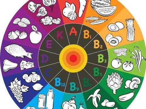 维生素ABCDE与免疫力